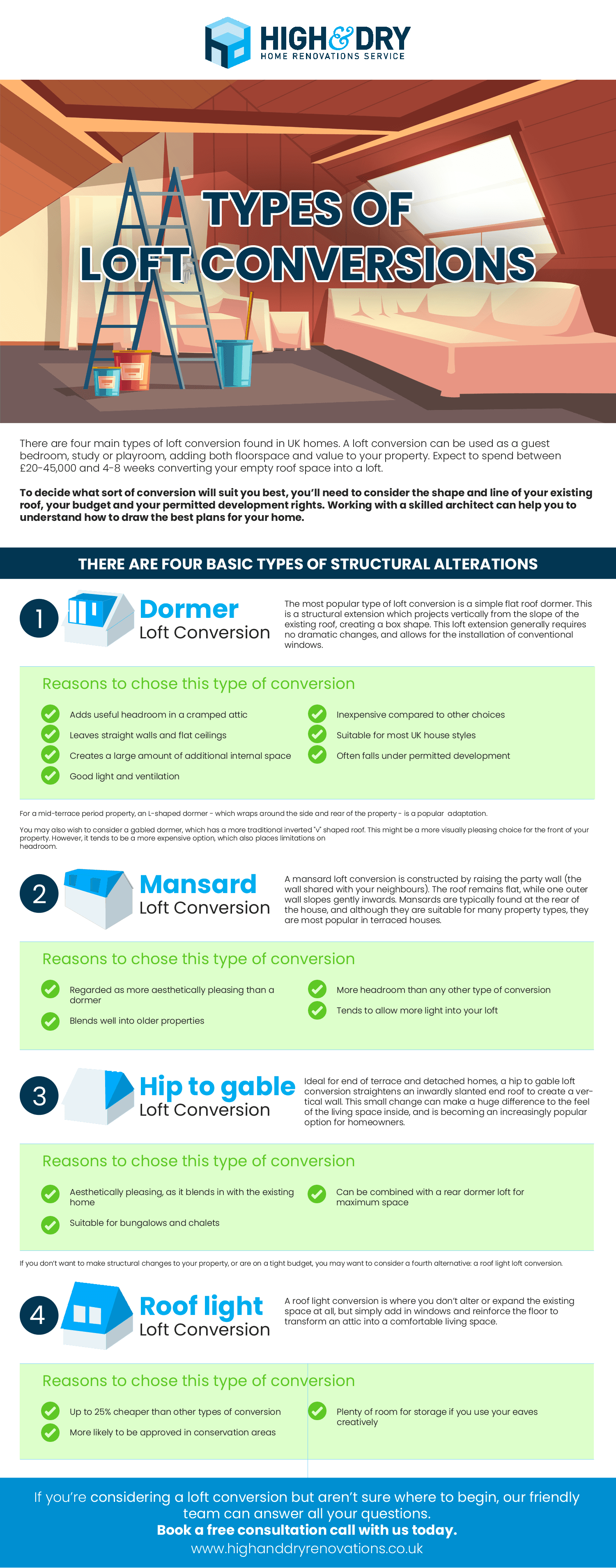 Types of Loft Conversions [Infographic]